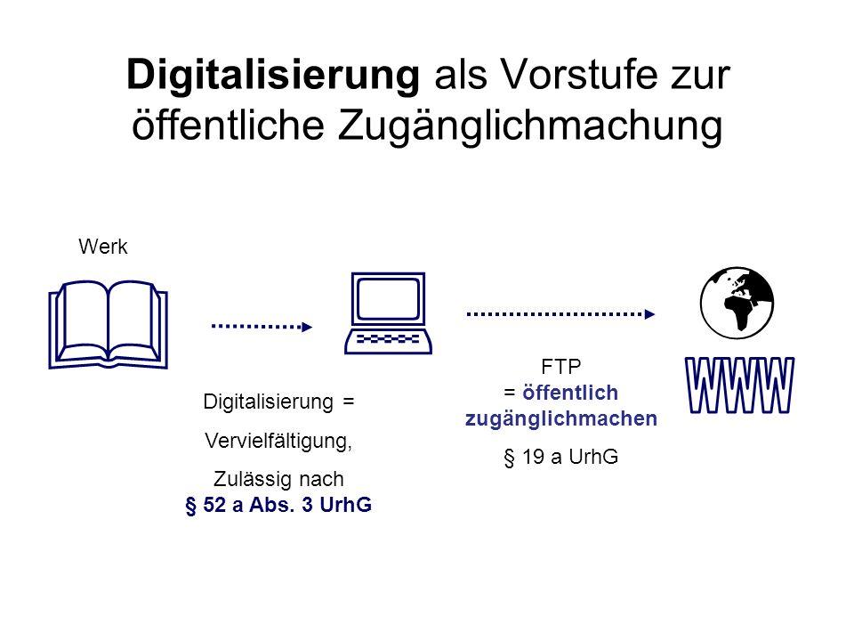 Digitalisierung als Vorstufe zur öffentliche Zugänglichmachung Werk Digitalisierung = Vervielfältigung, Zulässig nach § 52 a Abs. 3 UrhG FTP = öffentl