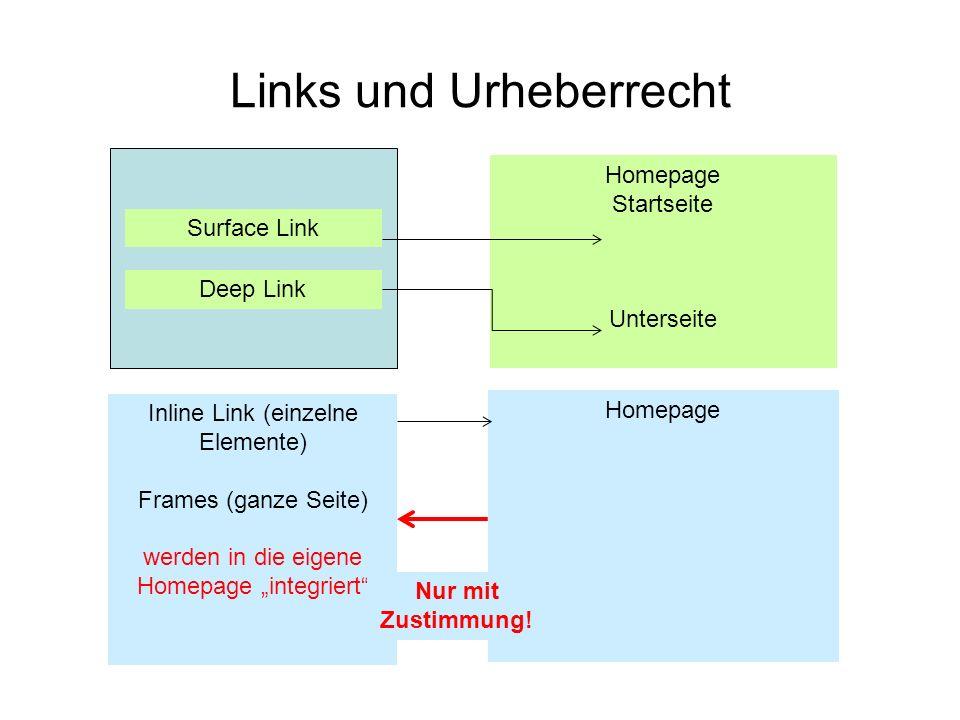 Links und Urheberrecht Surface Link Deep Link Inline Link (einzelne Elemente) Frames (ganze Seite) werden in die eigene Homepage integriert Homepage S