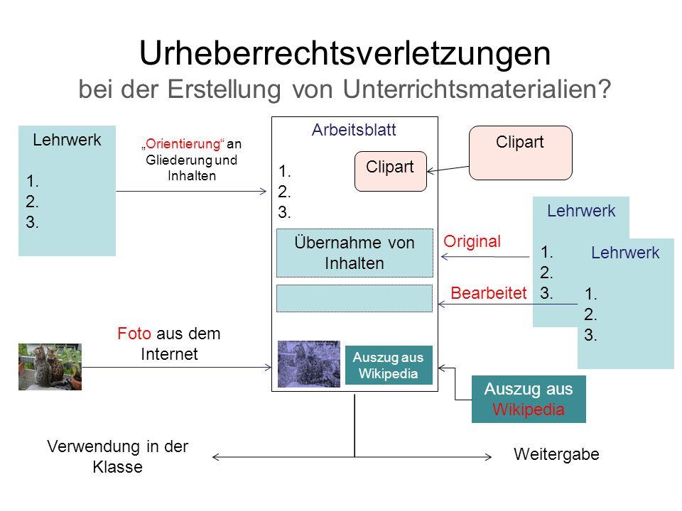Urheberrechtsverletzungen bei der Erstellung von Unterrichtsmaterialien? Arbeitsblatt 1. 2. 3. Lehrwerk 1. 2. 3. Orientierung an Gliederung und Inhalt
