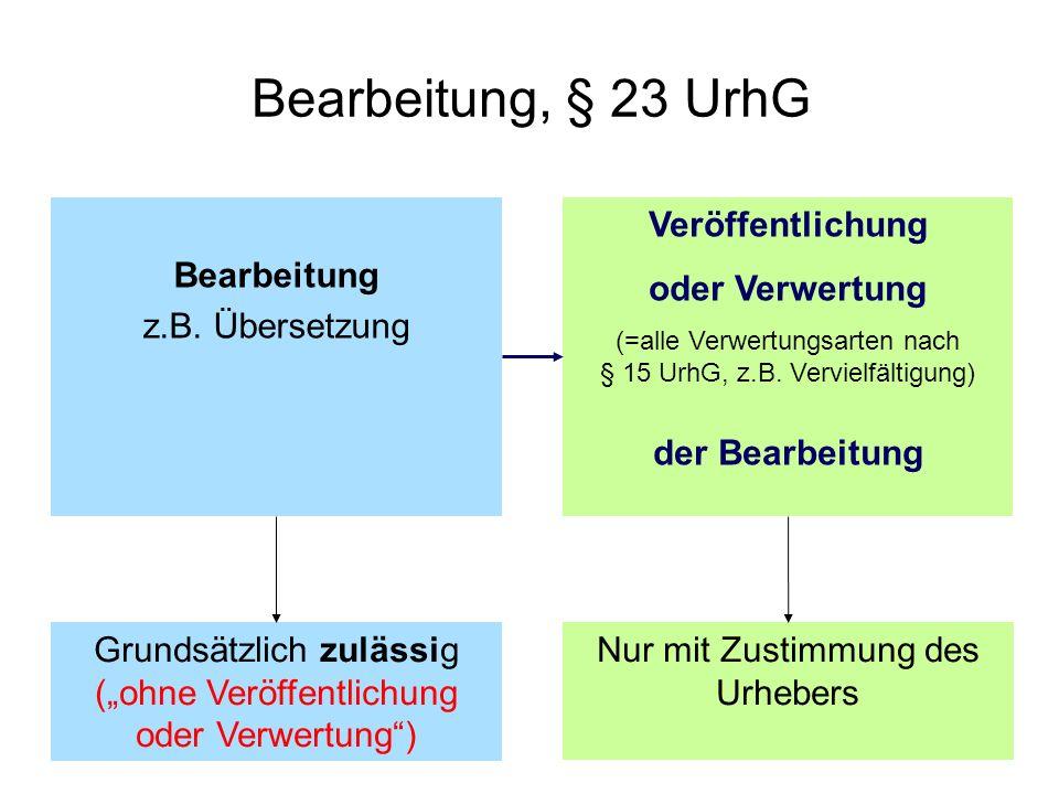 Bearbeitung, § 23 UrhG Bearbeitung z.B. Übersetzung Veröffentlichung oder Verwertung (=alle Verwertungsarten nach § 15 UrhG, z.B. Vervielfältigung) de