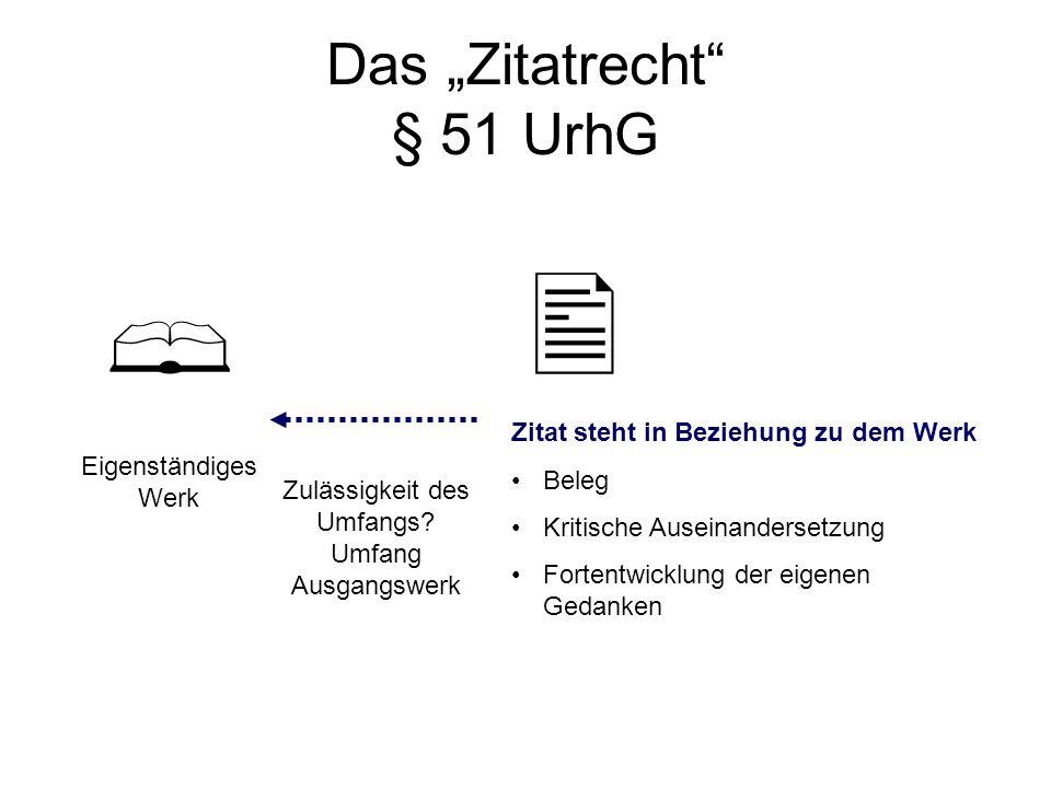 Das Zitatrecht § 51 UrhG Eigenständiges Werk Zitat steht in Beziehung zu dem Werk Beleg Kritische Auseinandersetzung Fortentwicklung der eigenen Gedan