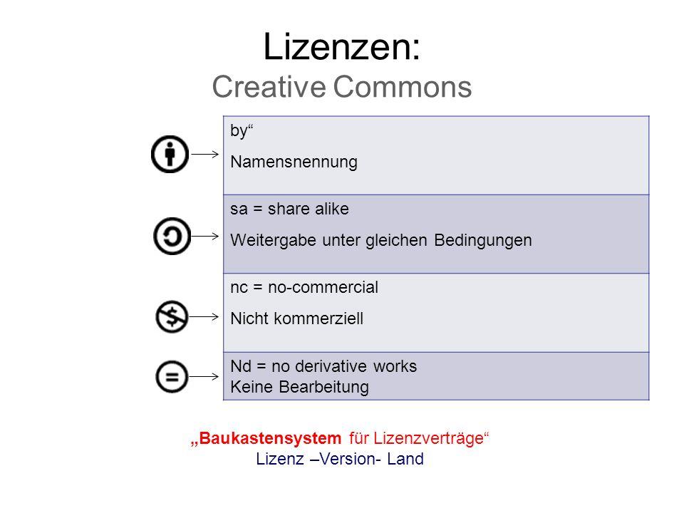 Lizenzen: Creative Commons Baukastensystem für Lizenzverträge Lizenz –Version- Land by Namensnennung sa = share alike Weitergabe unter gleichen Beding