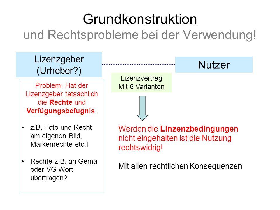 Grundkonstruktion und Rechtsprobleme bei der Verwendung! Lizenzgeber (Urheber?) Nutzer Lizenzvertrag Mit 6 Varianten Werden die Linzenzbedingungen nic
