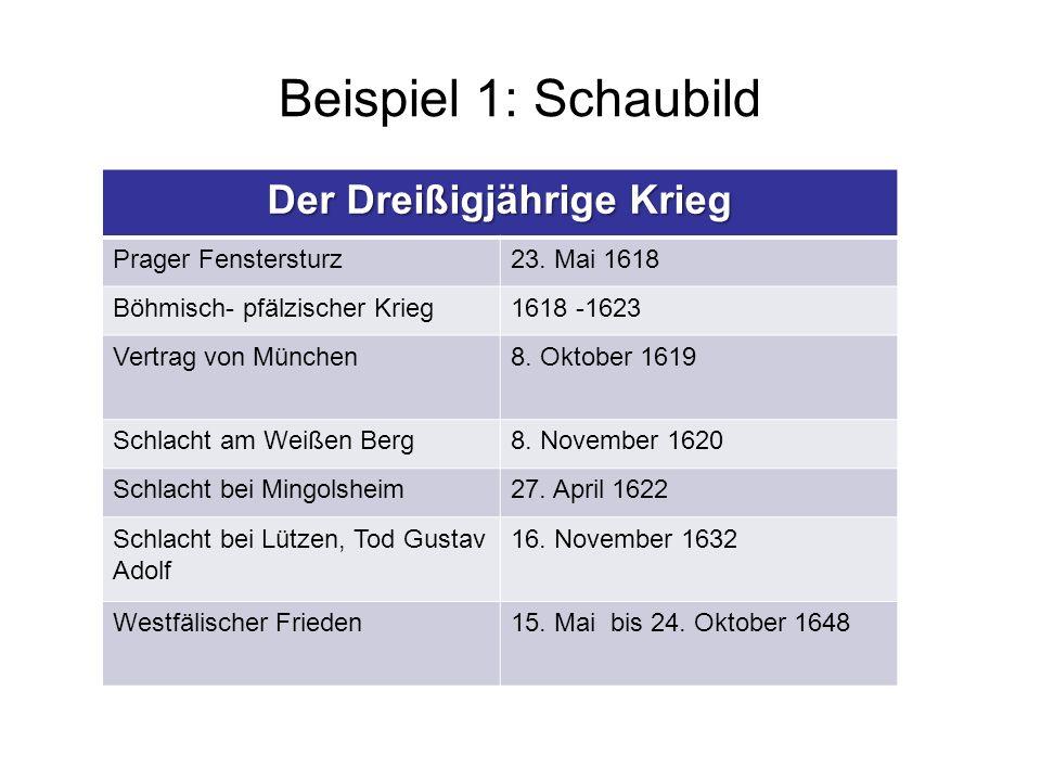 Beispiel 1: Schaubild Der Dreißigjährige Krieg Prager Fenstersturz23. Mai 1618 Böhmisch- pfälzischer Krieg1618 -1623 Vertrag von München8. Oktober 161