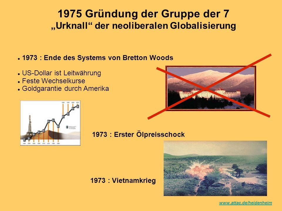 1975 Gründung der Gruppe der 7 Urknall der neoliberalen Globalisierung www.attac.de/heidenheim 1973 : Ende des Systems von Bretton Woods US-Dollar ist
