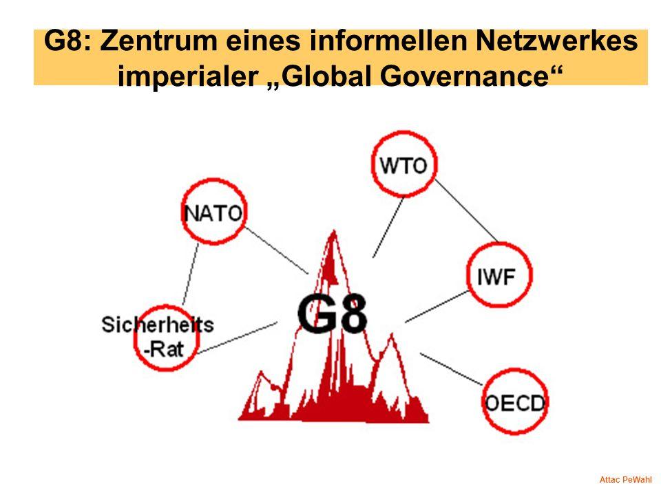 Bedeutung/Funktion der G8 Machtpolitisches Symbol der Globalisierung Promotor des neoliberalen Modells Diskursive Hegemonie Praktische Absprachen, bei Konsens- Themen (Schuldenmanagement / Grundkonsens WTO / Kosovo-Krieg / …) Attac PeWahl