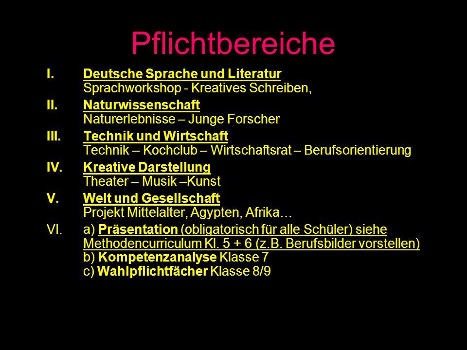 Pflichtbereiche I.Deutsche Sprache und Literatur Sprachworkshop - Kreatives Schreiben, II.Naturwissenschaft Naturerlebnisse – Junge Forscher III.Techn