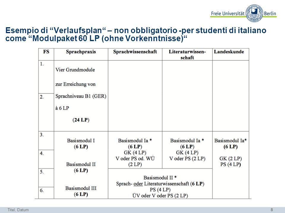 8 Esempio di Verlaufsplan – non obbligatorio -per studenti di italiano come Modulpaket 60 LP (ohne Vorkenntnisse) Titel, Datum