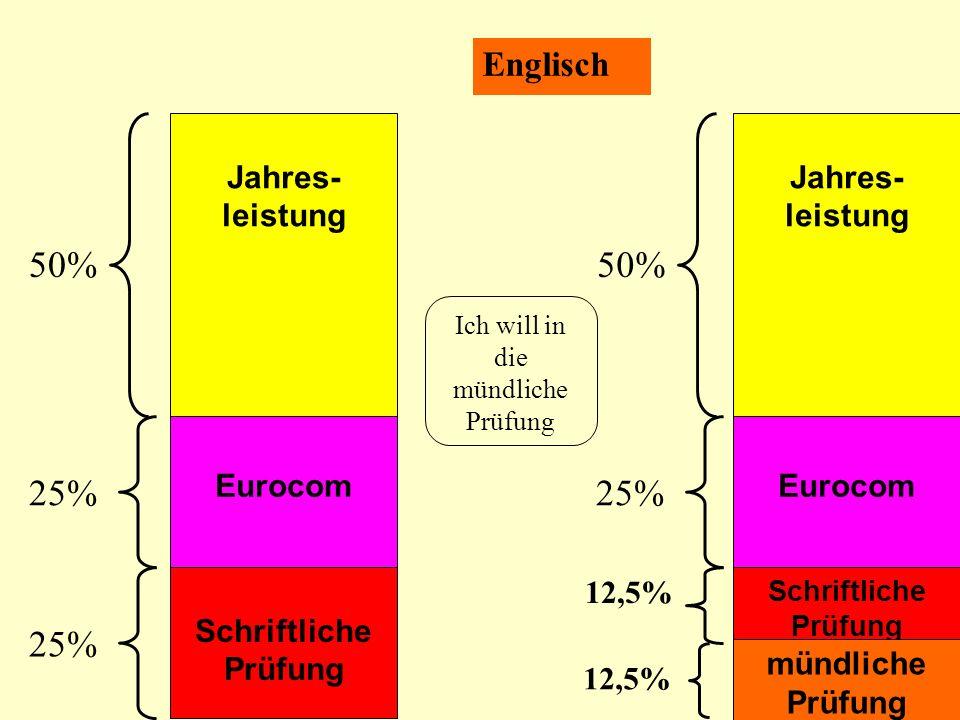 Englisch Jahres- leistung Eurocom Schriftliche Prüfung 50% 25% Ich will in die mündliche Prüfung Jahres- leistung Eurocom Schriftliche Prüfung mündlic