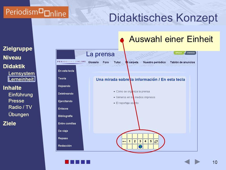 Periodismo Online Niveau Lernsystem Lerneinheit Inhalte Presse Radio / TV Ziele Einführung Didaktik Zielgruppe Übungen 10 Didaktisches Konzept Auswahl