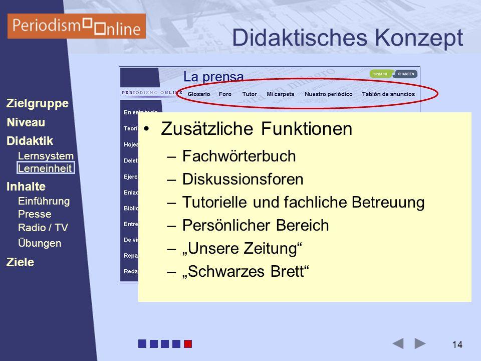 Periodismo Online Niveau Lernsystem Lerneinheit Inhalte Presse Radio / TV Ziele Einführung Didaktik Zielgruppe Übungen 14 Didaktisches Konzept Zusätzl
