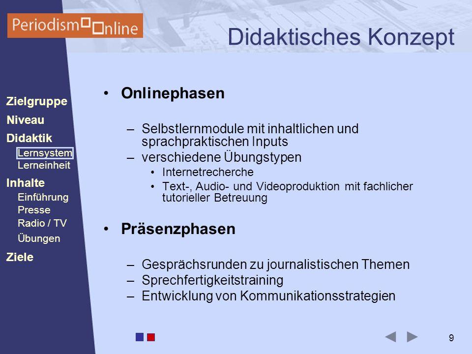 Periodismo Online Niveau Lernsystem Lerneinheit Inhalte Presse Radio / TV Ziele Einführung Didaktik Zielgruppe Übungen 9 Didaktisches Konzept Onlineph