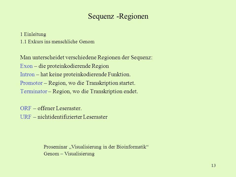 13 1 Einleitung 1.1 Exkurs ins menschliche Genom Man unterscheidet verschiedene Regionen der Sequenz: Exon – die proteinkodierende Region Intron – hat