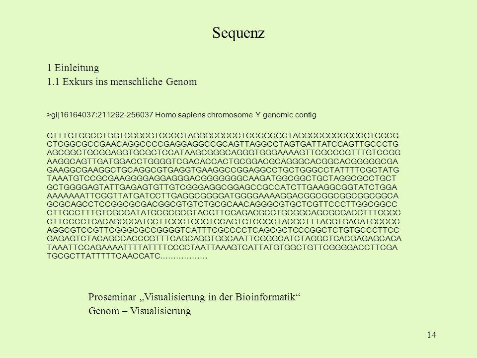 14 1 Einleitung 1.1 Exkurs ins menschliche Genom >gi|16164037:211292-256037 Homo sapiens chromosome Y genomic contig GTTTGTGGCCTGGTCGGCGTCCCGTAGGGCGCC