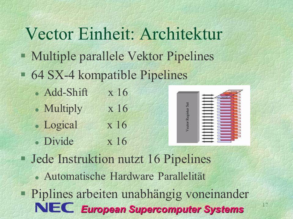European Supercomputer Systems 17 Vector Einheit: Architektur §Multiple parallele Vektor Pipelines §64 SX-4 kompatible Pipelines l Add-Shiftx 16 l Mul