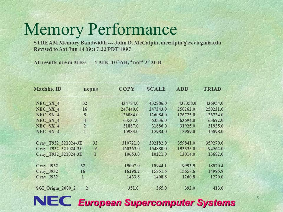 European Supercomputer Systems 16 Single Node Processor MAX 16 CPUs XMU MAIN STORAGE SR CACHE MASK VR MASK MULT ADD/SHIFT 16 units LOAD & STORE DIVIDE IOP SCALAR UNIT EXECUTION LOGICAL