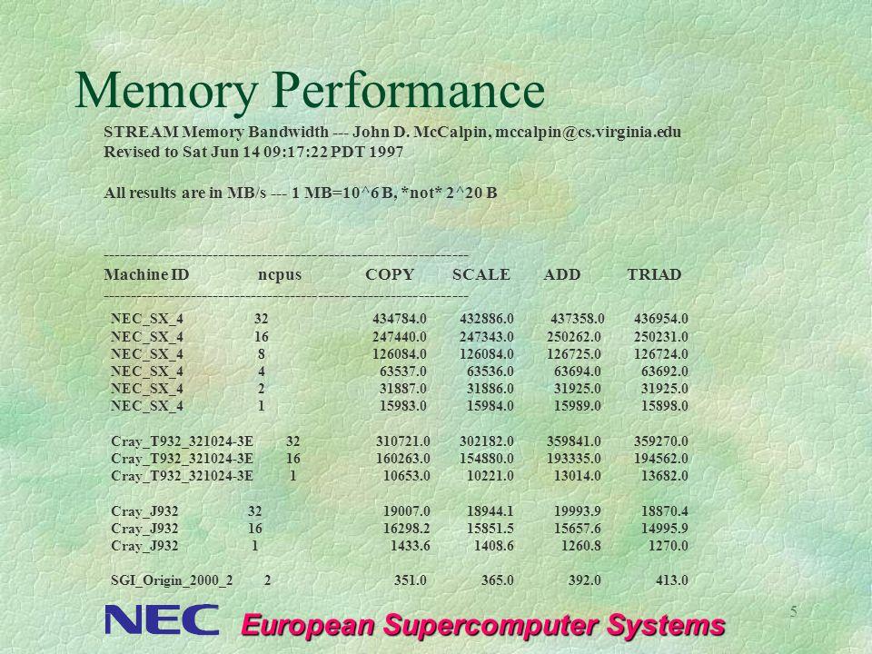 European Supercomputer Systems 5 Memory Performance STREAM Memory Bandwidth --- John D. McCalpin, mccalpin@cs.virginia.edu Revised to Sat Jun 14 09:17