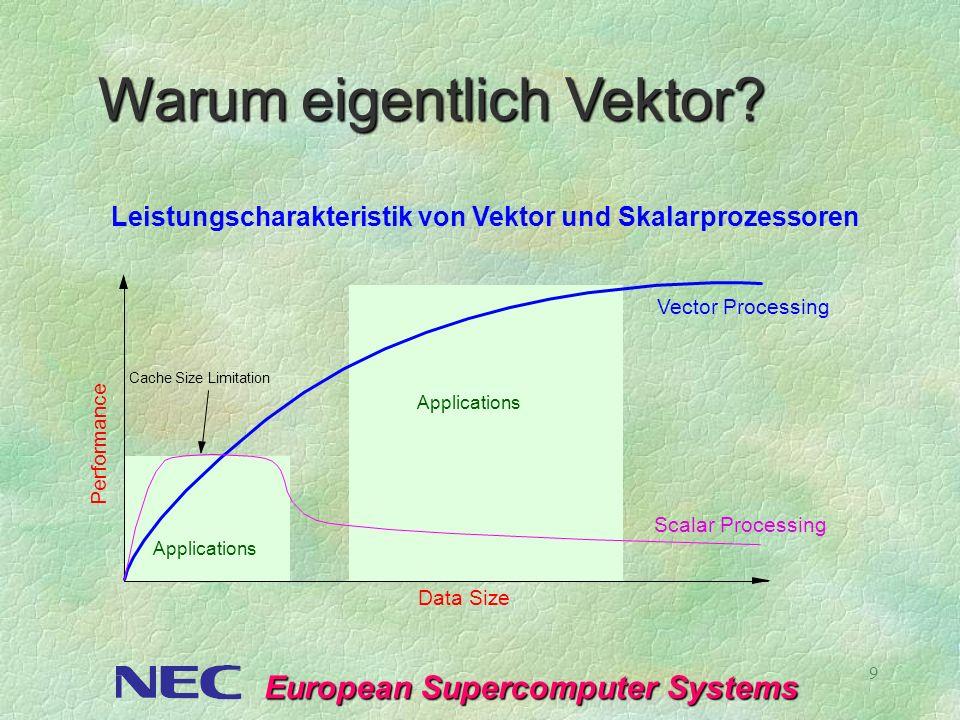 European Supercomputer Systems 9 Performance Leistungscharakteristik von Vektor und Skalarprozessoren Data Size Applications Vector Processing Scalar