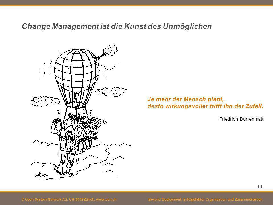 © Open System Network AG, CH-8002 Zürich, www.osn.ch Change Management ist die Kunst des Unmöglichen 14 Beyond Deployment: Erfolgsfaktor Organisation