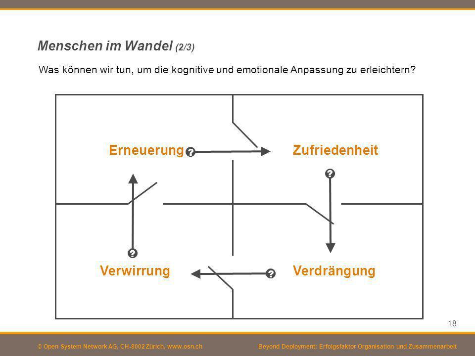 © Open System Network AG, CH-8002 Zürich, www.osn.ch Menschen im Wandel (2/3) Was können wir tun, um die kognitive und emotionale Anpassung zu erleich