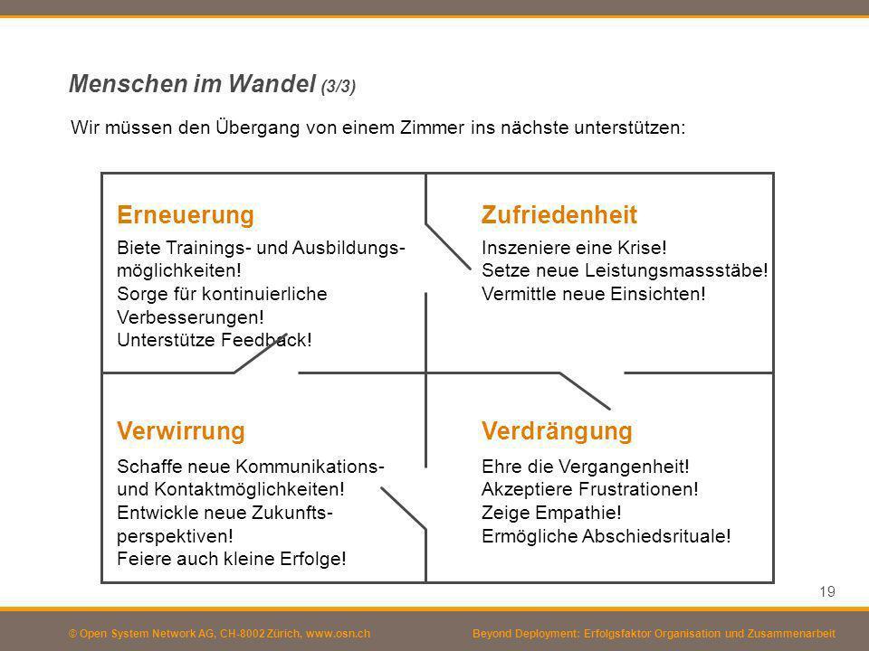 © Open System Network AG, CH-8002 Zürich, www.osn.ch Menschen im Wandel (3/3) Biete Trainings- und Ausbildungs- möglichkeiten! Sorge für kontinuierlic