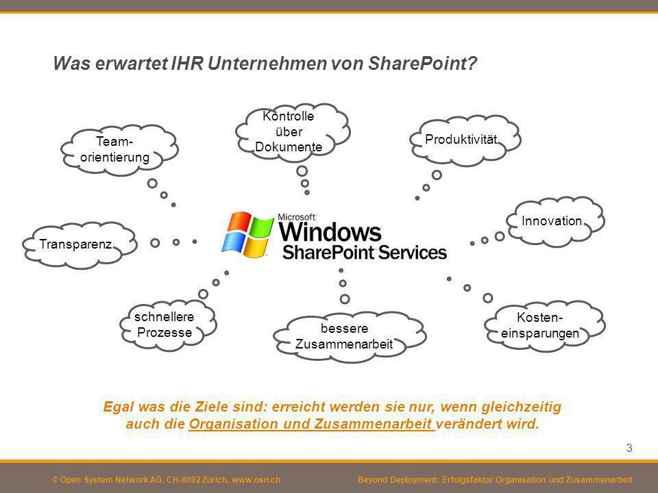 © Open System Network AG, CH-8002 Zürich, www.osn.ch Was erwartet IHR Unternehmen von SharePoint? 3 Beyond Deployment: Erfolgsfaktor Organisation und