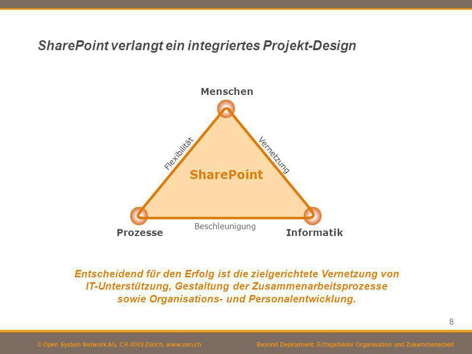 © Open System Network AG, CH-8002 Zürich, www.osn.ch Eckpunkte eines integrierten Projekt-Designs IT-Implementierung (technischer Aspekt) und Veränderung der Organisation und Zusammenarbeit (Entwicklung neuer Formen der Führung und Zusammenarbeit, individuelle und kollektive Befähigung) müssen miteinander verknüpft werden.