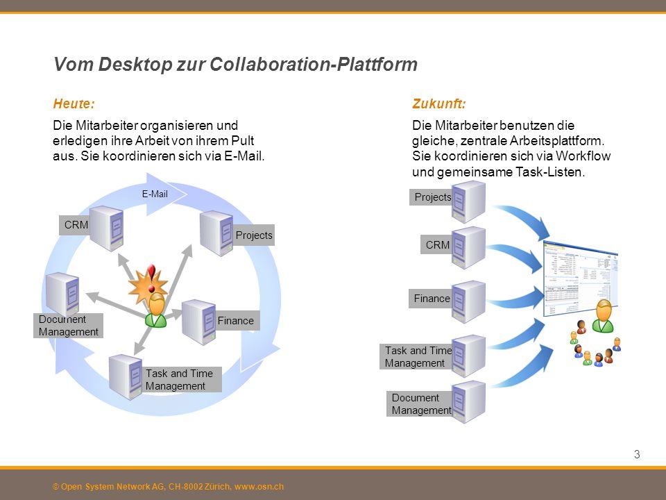 © Open System Network AG, CH-8002 Zürich, www.osn.ch Vom Desktop zur Collaboration-Plattform CRM Document Management Task and Time Management Finance
