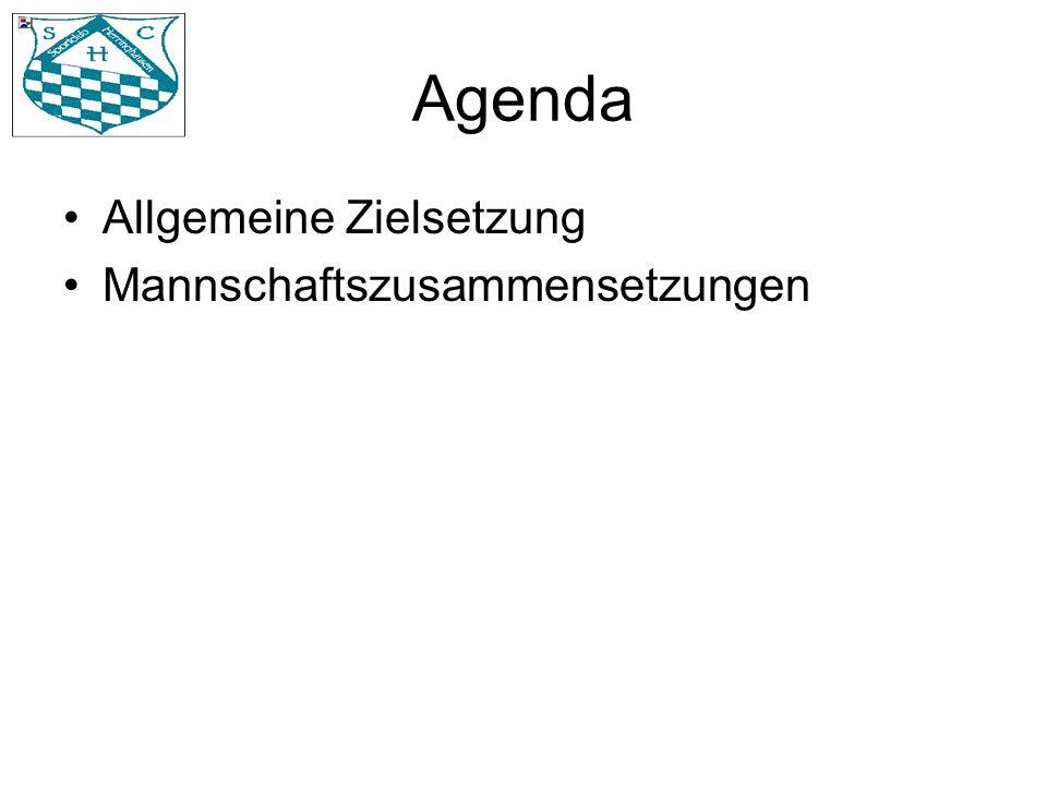 Agenda Allgemeine Zielsetzung Mannschaftszusammensetzungen