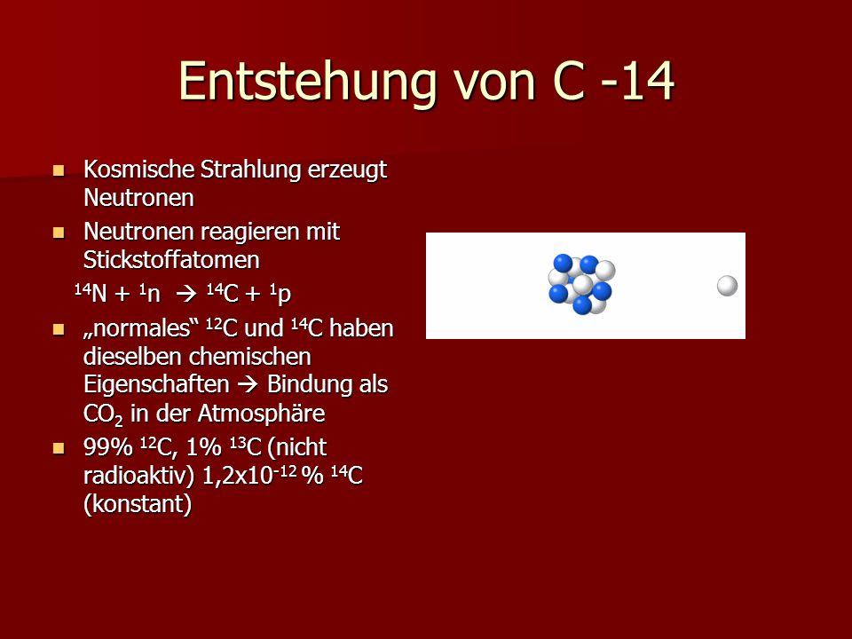 Zerfall von C - 14 14 C ist ein radioaktives Teilchen instabil 14 C ist ein radioaktives Teilchen instabil Zerfällt in den Ausgangsstoff 14 N Zerfällt in den Ausgangsstoff 14 N 14 C 14 N + e - 14 C 14 N + e - Halbwertszeit: 5730 Jahre Halbwertszeit: 5730 Jahre