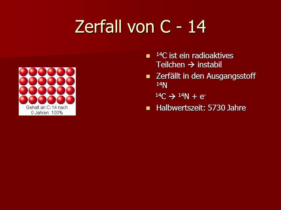 Zerfall von C - 14 14 C ist ein radioaktives Teilchen instabil 14 C ist ein radioaktives Teilchen instabil Zerfällt in den Ausgangsstoff 14 N Zerfällt