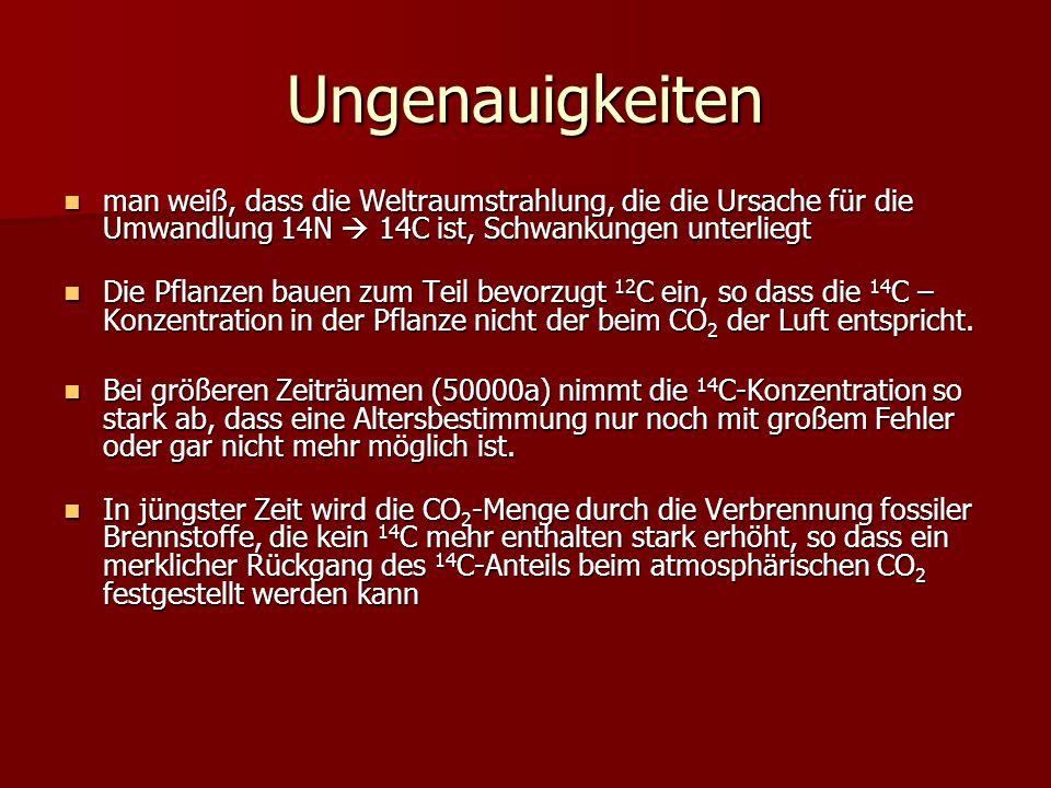 Quellen http://home.arcor.de/elj- regelsbach/c14/files/main.htm http://home.arcor.de/elj- regelsbach/c14/files/main.htm http://home.arcor.de/elj- regelsbach/c14/files/main.htm http://home.arcor.de/elj- regelsbach/c14/files/main.htm http://schuetz.sc.ohost.de/ http://schuetz.sc.ohost.de/ http://schuetz.sc.ohost.de/
