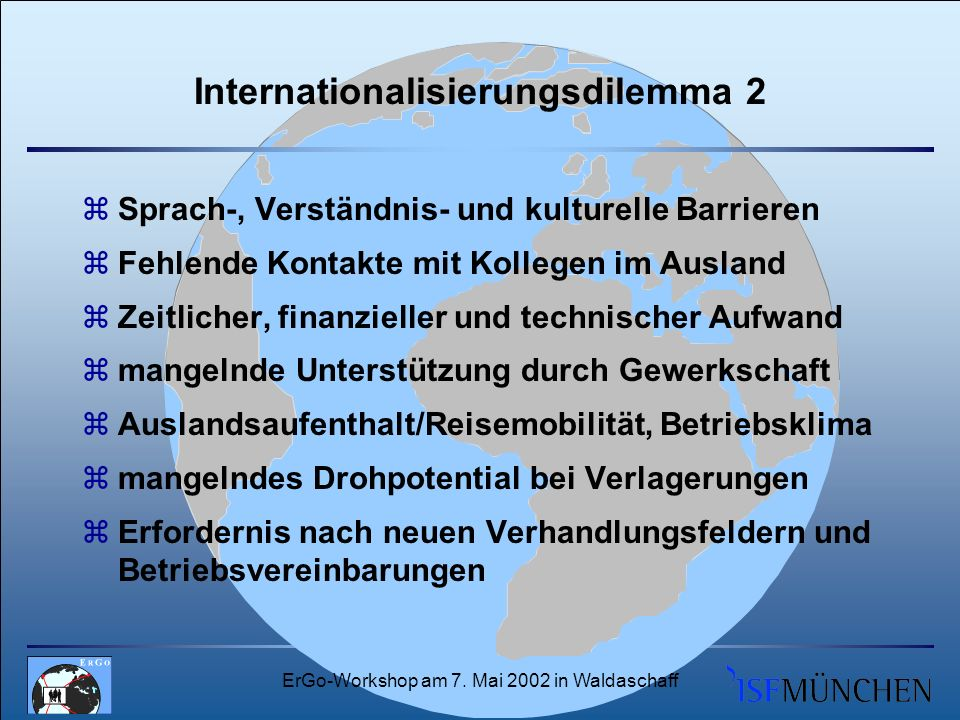 ErGo-Workshop am 7. Mai 2002 in Waldaschaff Internationalisierungsdilemma 2 zSprach-, Verständnis- und kulturelle Barrieren zFehlende Kontakte mit Kol