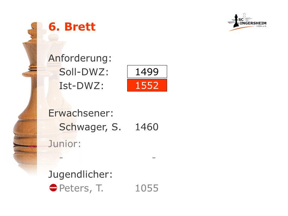 6.Brett Anforderung: Soll-DWZ: Ist-DWZ: Jugendlicher: Peters, T.