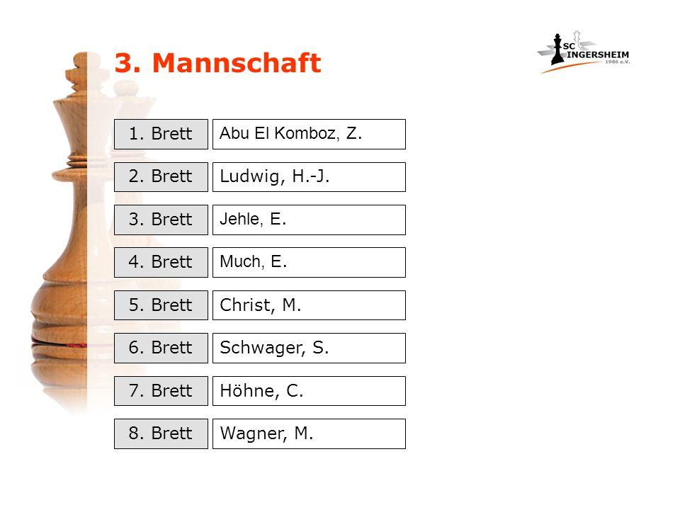 3.Mannschaft 1. Brett 2. Brett Abu El Komboz, Z. 3.