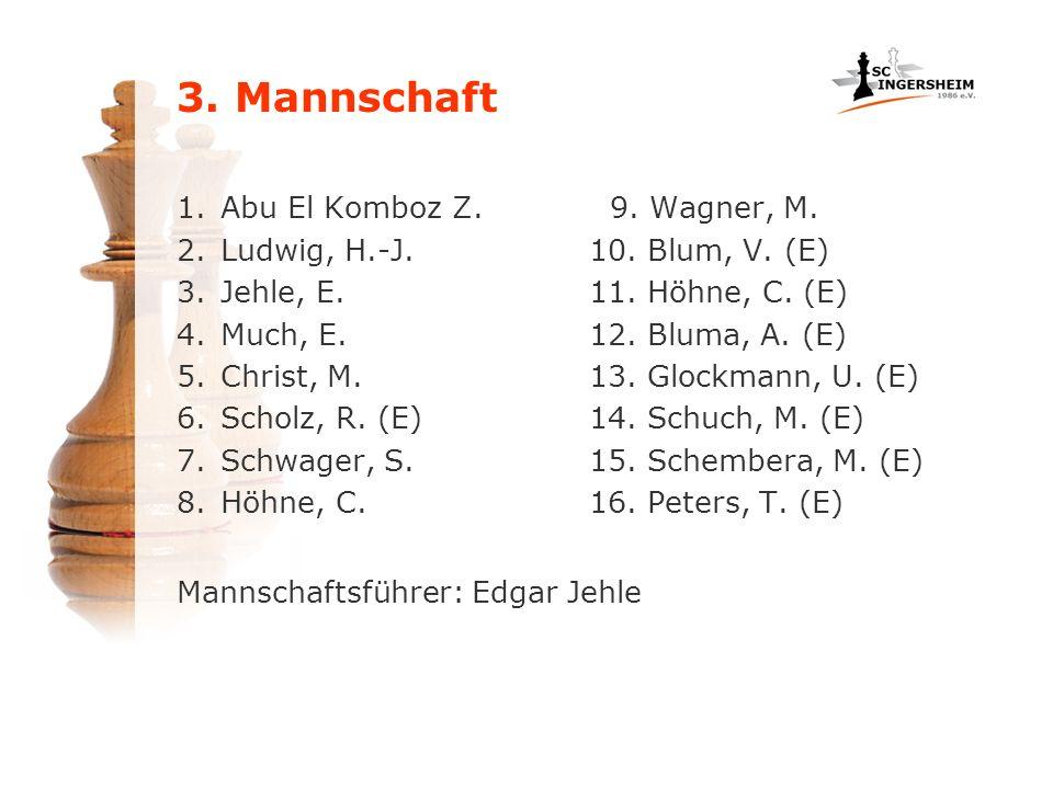 3. Mannschaft 1.Abu El Komboz Z. 2.Ludwig, H.-J. 3.Jehle, E. 4.Much, E. 5.Christ, M. 6.Scholz, R. (E) 7.Schwager, S. 8.Höhne, C. 9. Wagner, M. 10. Blu