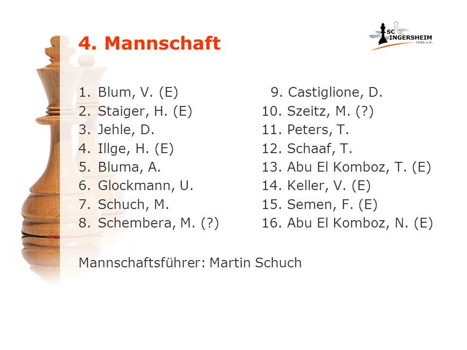 4. Mannschaft 1.Blum, V. (E) 2.Staiger, H. (E) 3.Jehle, D. 4.Illge, H. (E) 5.Bluma, A. 6.Glockmann, U. 7.Schuch, M. 8.Schembera, M. (?) 9. Castiglione