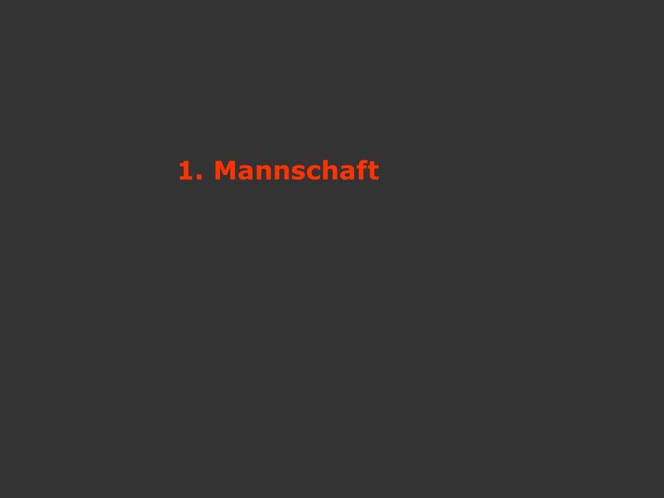 2.Mannschaft 1.Nistler, G. 2.Zieher, A. 3.Schömbs, O.