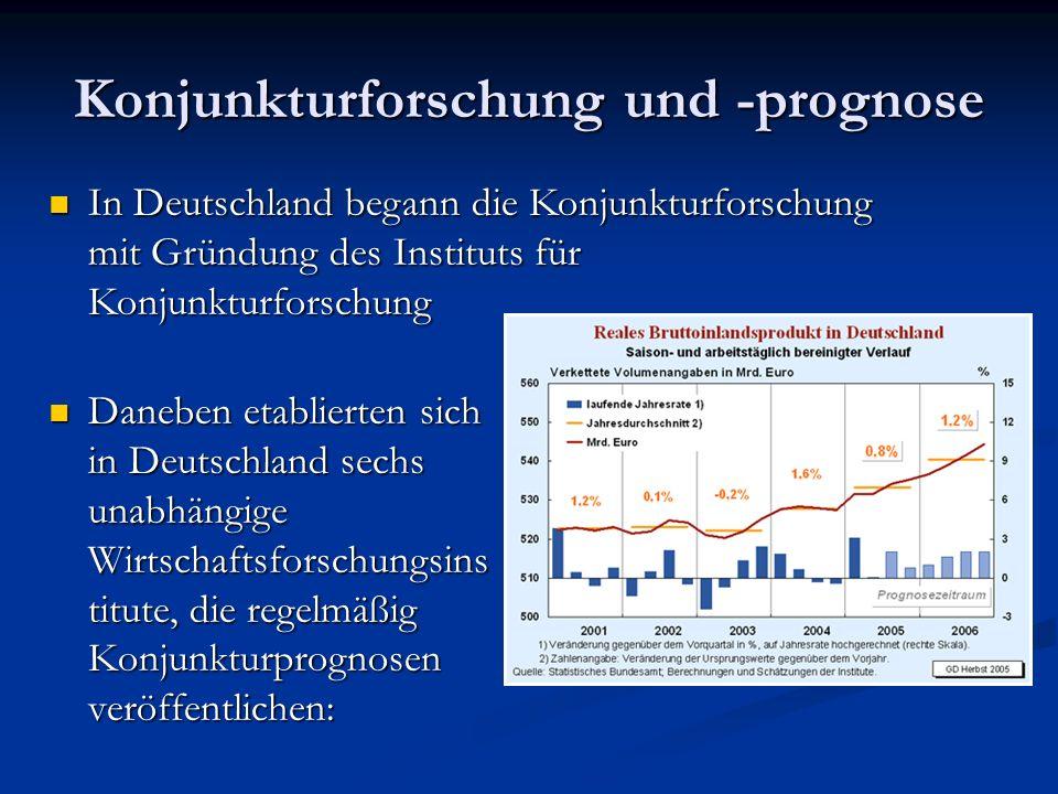 Konjunkturforschung und -prognose Daneben etablierten sich in Deutschland sechs unabhängige Wirtschaftsforschungsins titute, die regelmäßig Konjunktur
