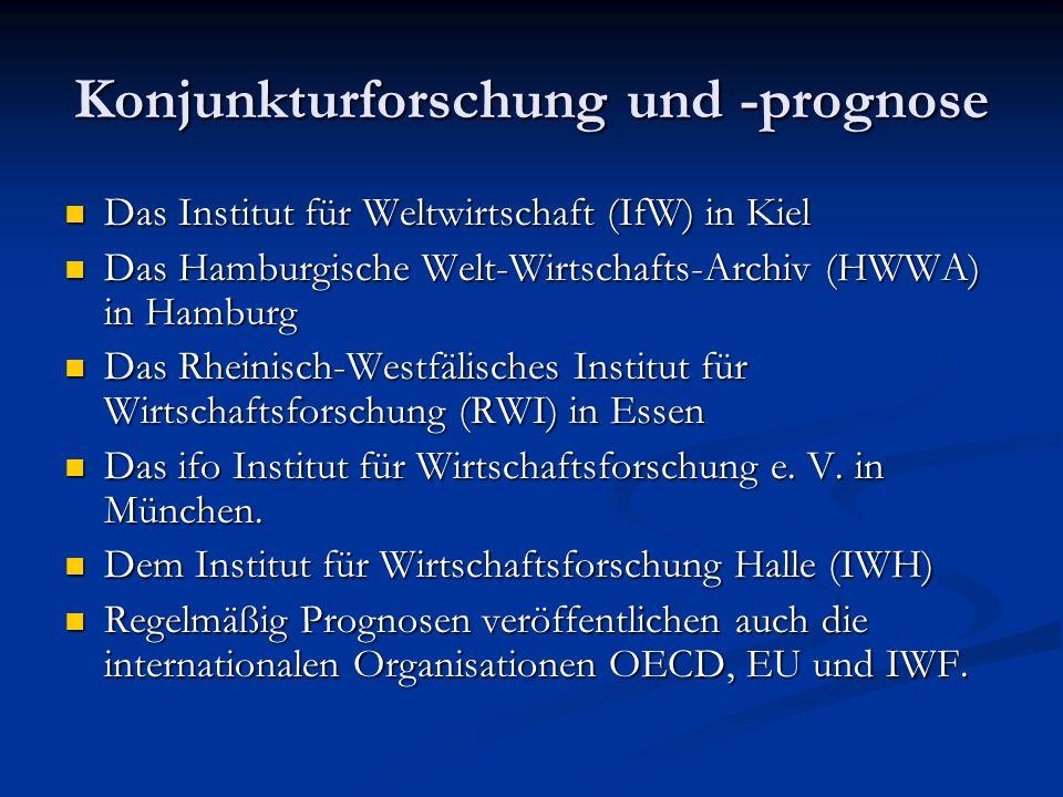 Konjunkturforschung und -prognose Das Institut für Weltwirtschaft (IfW) in Kiel Das Institut für Weltwirtschaft (IfW) in Kiel Das Hamburgische Welt-Wi