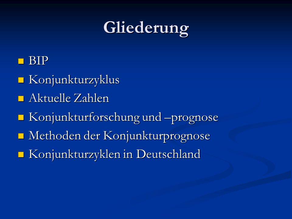 Gliederung BIP BIP Konjunkturzyklus Konjunkturzyklus Aktuelle Zahlen Aktuelle Zahlen Konjunkturforschung und –prognose Konjunkturforschung und –progno