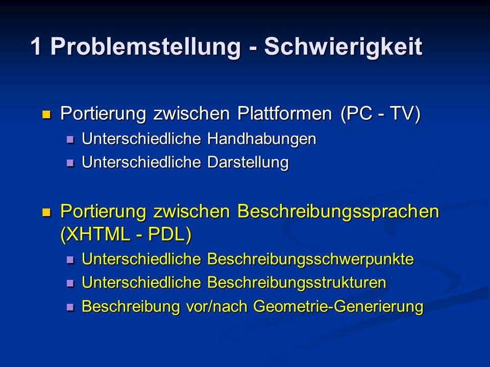 1 Problemstellung - Schwierigkeit Portierung zwischen Plattformen (PC - TV) Portierung zwischen Plattformen (PC - TV) Unterschiedliche Handhabungen Un