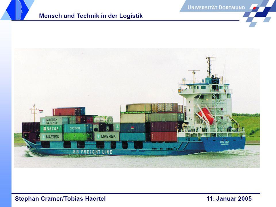 Stephan Cramer/Tobias Haertel 11. Januar 2005 Mensch und Technik in der Logistik