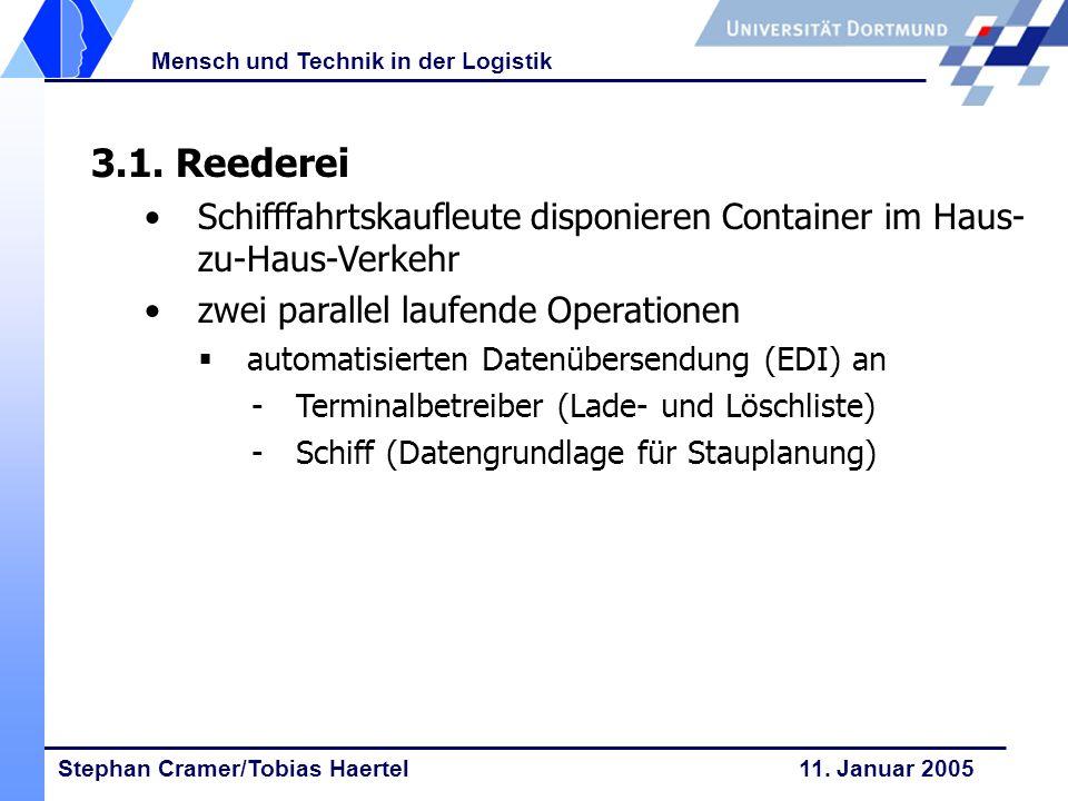 Stephan Cramer/Tobias Haertel 11. Januar 2005 Mensch und Technik in der Logistik 3.1. Reederei Schifffahrtskaufleute disponieren Container im Haus- zu