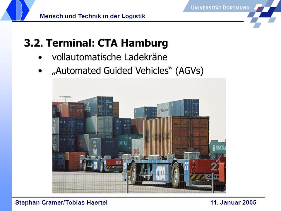 Stephan Cramer/Tobias Haertel 11. Januar 2005 Mensch und Technik in der Logistik 3.2. Terminal: CTA Hamburg vollautomatische Ladekräne Automated Guide