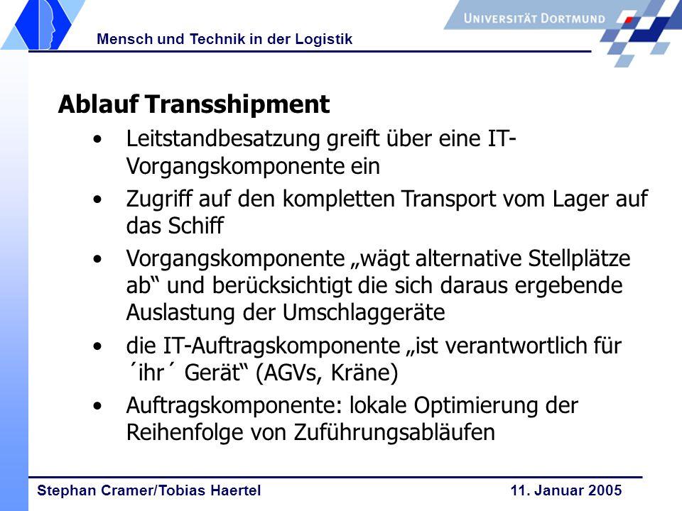 Stephan Cramer/Tobias Haertel 11. Januar 2005 Mensch und Technik in der Logistik Ablauf Transshipment Leitstandbesatzung greift über eine IT- Vorgangs