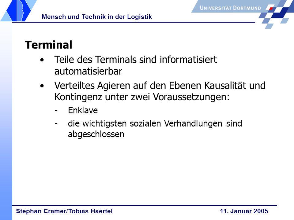 Stephan Cramer/Tobias Haertel 11. Januar 2005 Mensch und Technik in der Logistik Terminal Teile des Terminals sind informatisiert automatisierbar Vert