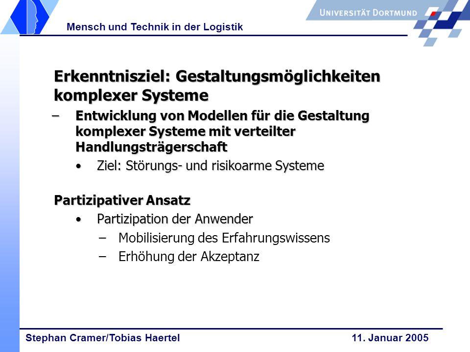 Stephan Cramer/Tobias Haertel 11. Januar 2005 Mensch und Technik in der Logistik Erkenntnisziel: Gestaltungsmöglichkeiten komplexer Systeme –Entwicklu