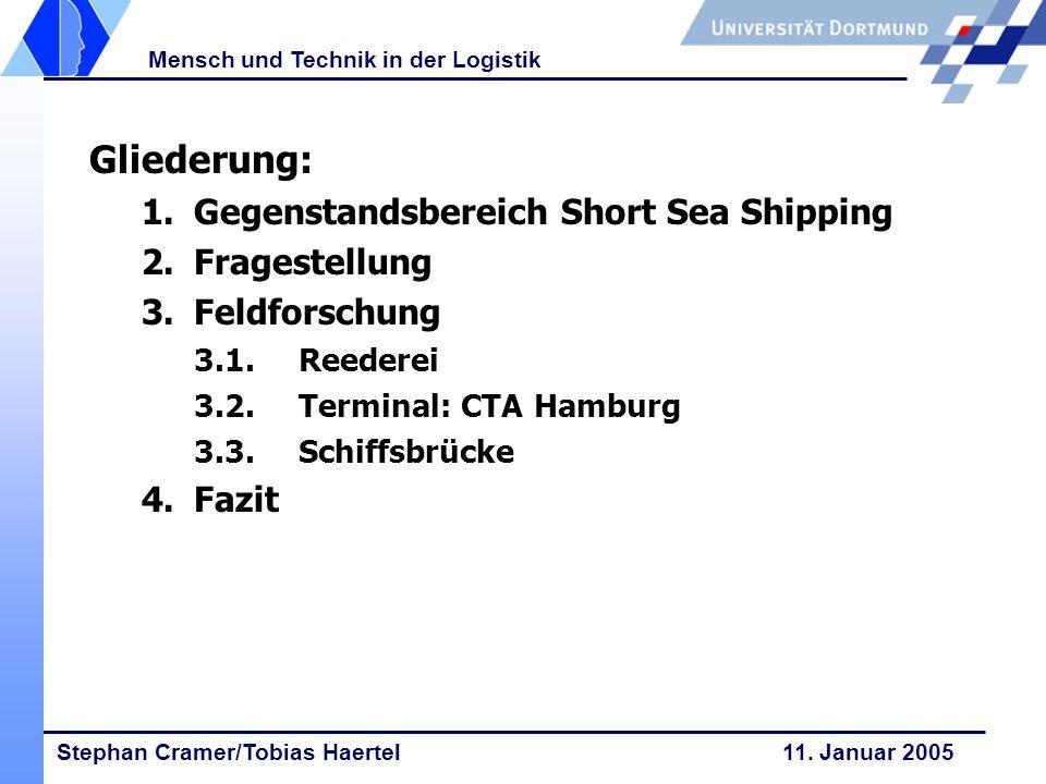 Stephan Cramer/Tobias Haertel 11. Januar 2005 Mensch und Technik in der Logistik Gliederung: 1. Gegenstandsbereich Short Sea Shipping 2. Fragestellung