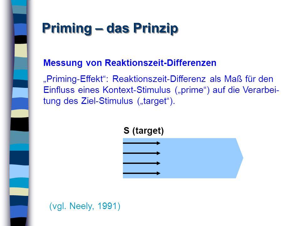 Priming – das Prinzip Messung von Reaktionszeit-Differenzen Priming-Effekt: Reaktionszeit-Differenz als Maß für den Einfluss eines Kontext-Stimulus (p